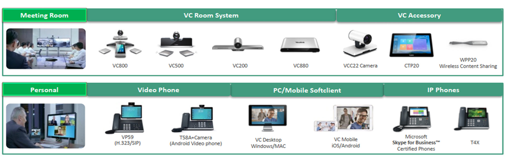 Yealink Products